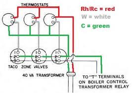 taco 3 wire zone valve wiring diagram wiring diagram and honeywell 3 wire zone valve wiring diagram