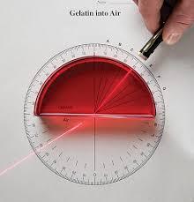 Speed Of Light In Jello Measuring The Speed Of Light In Gelatin Cigit Karikaturize Com