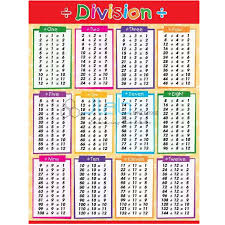 Multiplication Tables 1 10 Division Chart Ohye Mcpgroup Co