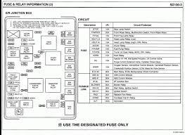 2004 kia spectra fuse diagram auto electrical wiring diagram \u2022 2004 kia sedona fuse panel diagram kia sedona fuse diagram thumb capable gallery including original rh tilialinden com 2004 kia spectra fuse