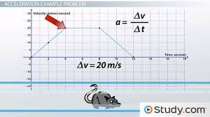 determining acceleration using the slope of a velocity vs time graph lesson transcript study com