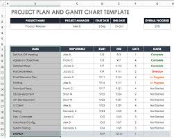 Excel To Gantt Chart Converter Spreadsheet Free Download Windows 7 64 Bit Xlsx To Xls