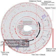 Tachograph Chart Reader The Trucknet Uk Drivers Roundtable View Topic Tachos And