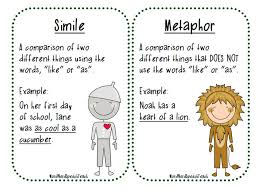 Similes And Metaphors - Lessons - Tes Teach