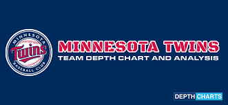2019 Minnesota Twins Depth Chart Updated Live