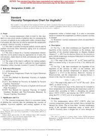 Viscosity Range Chart Astm D2493 01