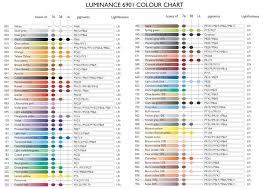 Caran Dache Luminance 6901 Professional Permanent Colour