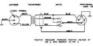 info on extra tap extra orange wire from internal transformer in sm56 orange jpg