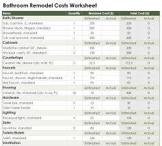 bathroom remodel cost estimate. Modren Estimate Bathroom Remodel Costs Estimator Impressing Kitchen Remodeling  Estimates On Cost Calculator Zhis Me In Estimate Photolightinfo