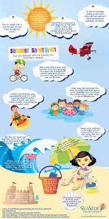 summer vacations essay for kids summer vacation essay how i spend my summer vacation