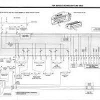 wiring diagram electrical dishwasher wiring diagram and schematics wiring diagram for frigidaire dishwasher library of wiring diagrams u2022 frigidaire zer parts diagram frigidaire frigidaire