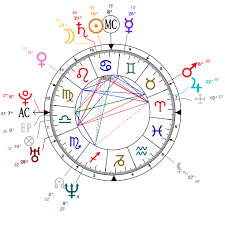 Scott Walker Birth Chart Astrology And Natal Chart Of Jack White Born On 1975 07 09