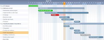 Online Project Management Calendar Online Project Management Calendar Rome Fontanacountryinn Com