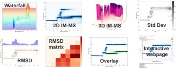 Ms Suite Origami A Software Suite For Activated Ion Mobility Mass