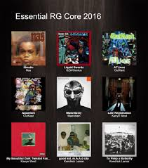 Top Charts 2016 Rap Presenting The Essential Rg Core 2016 Chart Genius