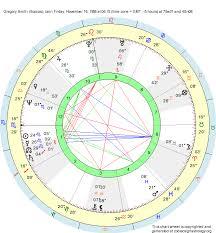 Birth Chart Gregory Smith Scorpio Zodiac Sign Astrology