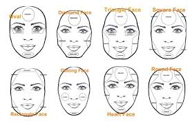 how should you contour and highlight for your face shape