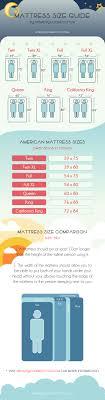 king mattress vs queen. Mattress Size Chart King Vs Queen