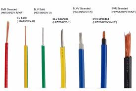 Awg Single Insulated Wire