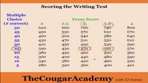 essay score gre essay score act essay scoring ged essay scoring  ged essay scoring chart < coursework academic writing service ged essay scoring chart