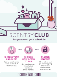 Scentsy Shipping Chart Scentsy Subscription Club Join Buy Scentsy