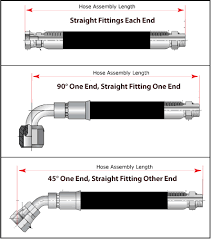 Hydraulic Fitting Type Chart Made To Order Assemblies