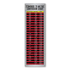Metric To Us Bolt Conversion Chart Standard To Metric Conversion Chart Magnet