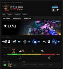Site Update Guides Added Huge Updates To Team Builder And