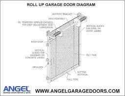 garage door chain off track roll up garage door repair craftsman garage door chain off track garage door chain