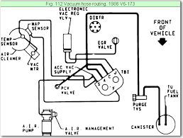 need 1986 chevy s10 2 8 vacuum diagram that includes automatic graphic