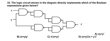 solved the logic circuit shown in the diagram directly im Boolean Algebra Expression Logic Diagram For Boolean Expression #28