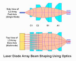 sam s laser faq home built diode pumped solid state dpss laser