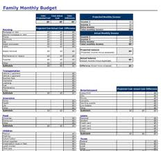 personal finance budget templates personal finance template free family monthly budget planner