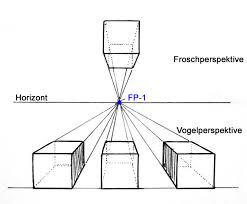 Perspektive Zeichnen Lernen Fluchtpunktperspektive