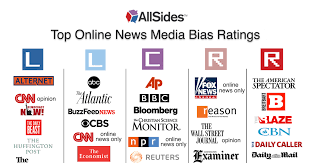 Bias Chart Media Bias Ratings Allsides