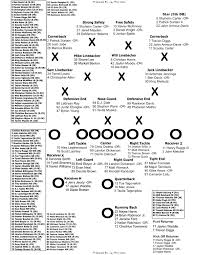 Army Football Depth Chart Printables Updated 2019 Graphical Depth Chart And Roster