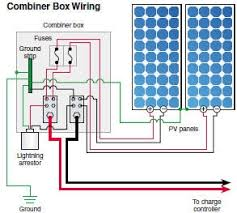solar charge controllers reeetech charge controller combiner box commissioning