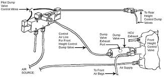 introduction to air suspensions figure 5