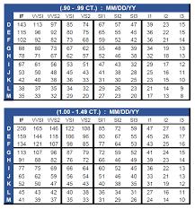 Diamond Points Chart Diamond Supply Shirts Size Chart Diamond Point Size Chart