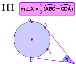 Tangent Secants Their Arcs And Angles Formula Pictures