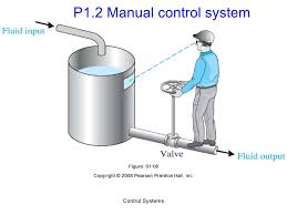 Image result for control system