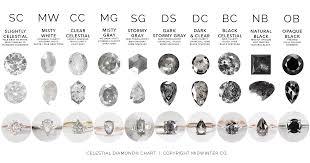 Our Diamonds Celestial Diamonds Midwinter Co