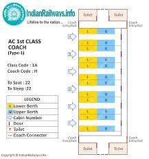 Train Bogie Chart Indian Railways Seat Map