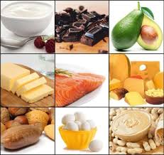 Chart Of Different Food Items 10 Amazing Ways To Maintain A Balanced Diet Chart For Men