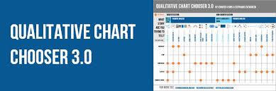 Qualitative Chart Chooser 3 0