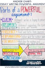 The Best Anchor Charts Writing Anchor Charts