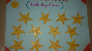 How To Make A Birthday Chart For Children Diy Crafts Tutorial Guidecentral