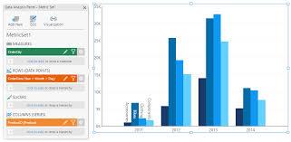 Adding A Legend Data Visualizations Documentation Learning