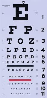 Eye Chart Used At Dmv Fonts Typefaces Typography I Love Typography Ilt