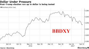 feb 2 work in progress gold soars up 11 10 but silver loses 2 as db s jim reid put it the message from the fed overnight was a fairly steady one which acknowledged improvements in the outlook but didn t really
